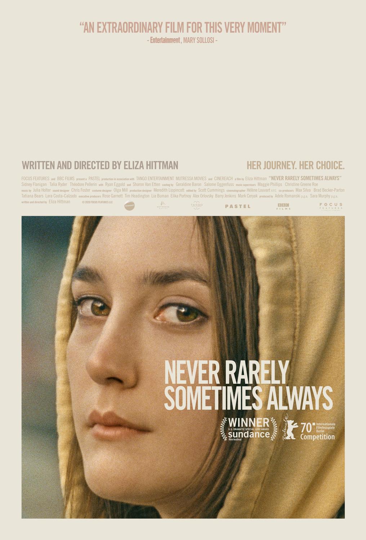 NEVER RARELY SOMETIMES ALWAYS – The Movie Spoiler